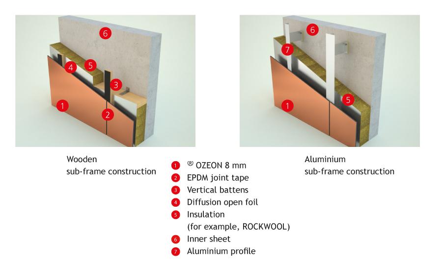 Houten-aluminium-achterconstructie_En